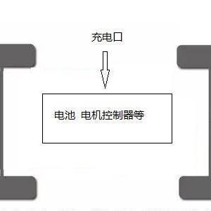 详解LY结构,一种改变当前能源结构的混动车结构原理