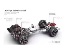 新能源汽车底盘设计的发展趋势简述