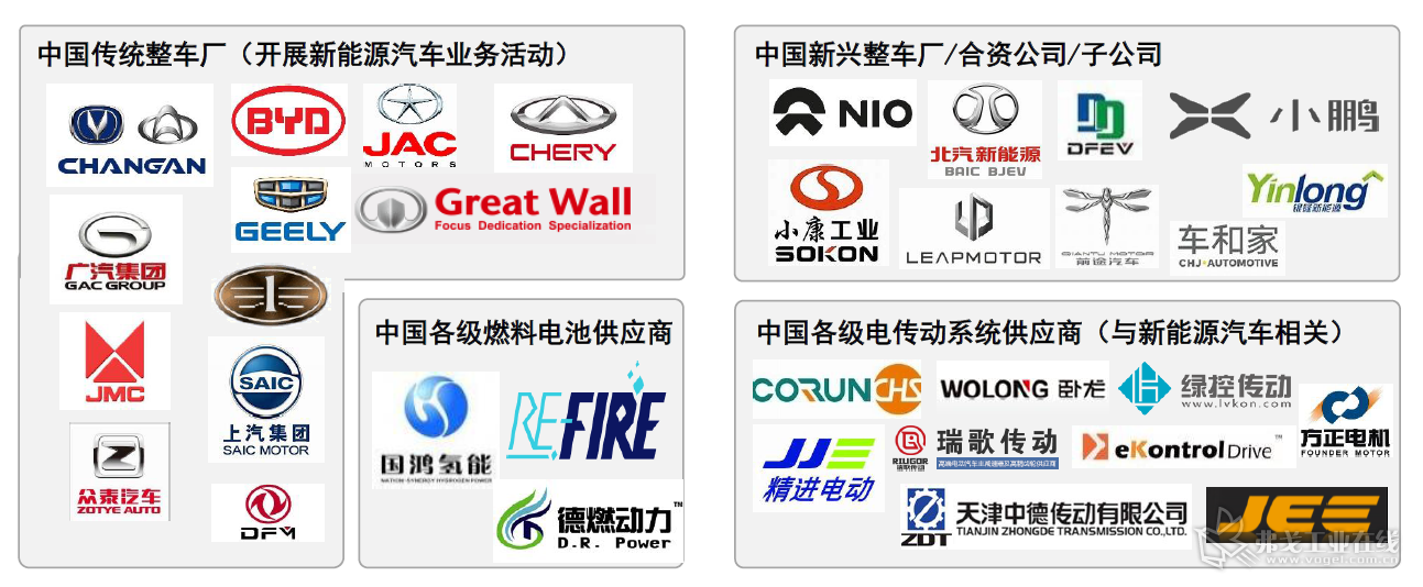 在新能源领域科德宝合作客户广泛