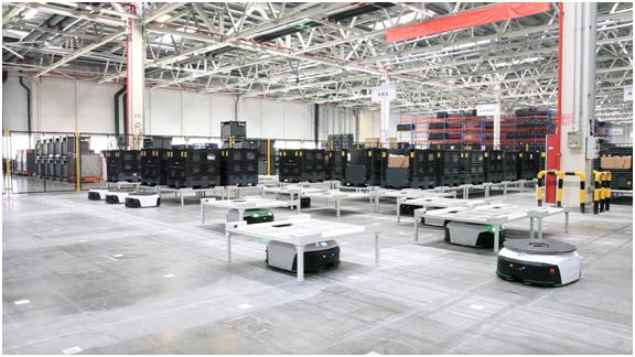 某整车厂自动化拣选搬运项目