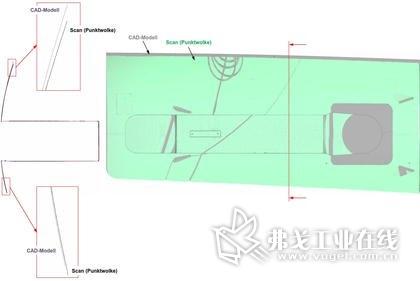 图5:稳定装置与Geomagic Control X三维检测软件中的CAD模型不匹配,壳体表面边缘不一致。图片由迈尔造船厂提供,版权所有。