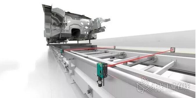 R201光电传感器可靠地检测滑撬并确保过程无干扰。