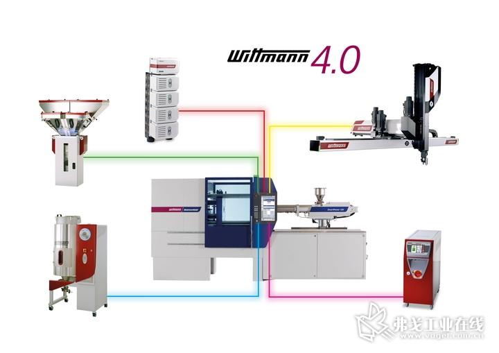 wittmann_4.0