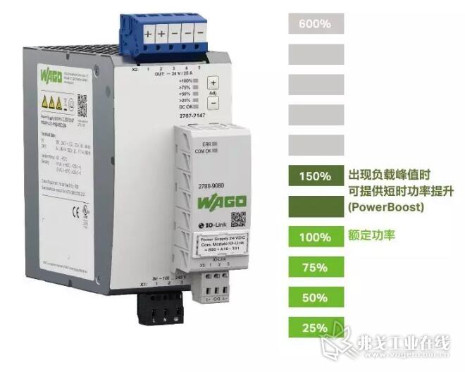 万可新型Pro 2电源功率提升功能(PowerBoost)可提供长达5s的150%输出功率