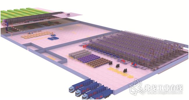 图1 某自动化物流中心集成项目