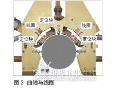 感应热处理技术在曲轴加工中的应用