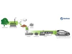 延锋与Prisma合作,将植物基木质素技术应用于汽车内饰