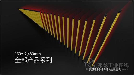 检测高度方面,拥有从60mm至2480mm全部产品系列