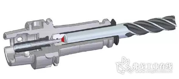 图1: CRYO-powRgrip® 冷压刀柄