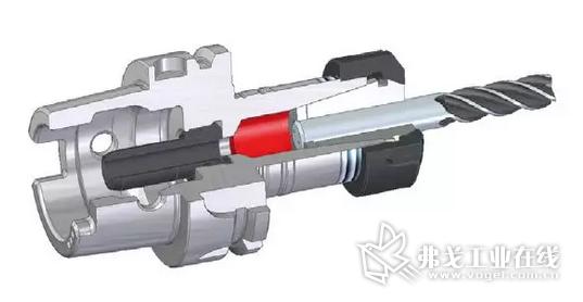 图2 : 常规ER刀柄(红色为易结晶区域)