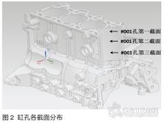 缸孔珩磨表面粗糙度的优化