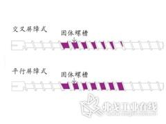并非所有的屏障式螺杆都是相同的