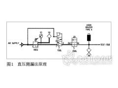 泄漏检测技术在发动机生产中的应用