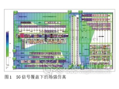 5GHz网络和物料拉动系统的联合使用