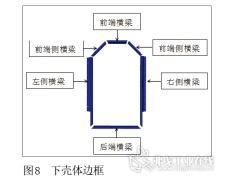 铝合金电池包下壳体连接工艺研究