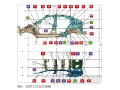 汽车总拼质量控制体系开发及应用
