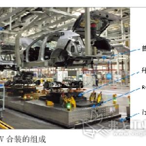 总装车间承载式车身底盘合装设备形式分析
