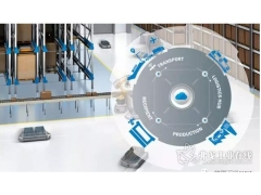 SICK机器人视觉引导系统在物流行业的应用
