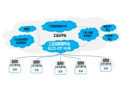 宜科:云上西青,助力企业释放数字化潜能