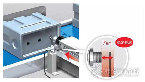 距离长,增加了检测余量,即使夹爪偏离,也可稳定地检测。