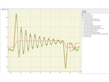 伦茨:Lenze软件防摇摆算法在堆垛机上的应用