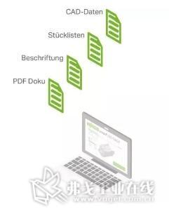 创建项目分类