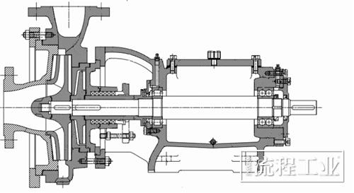 图1一期硫酸泵液力端剖面图