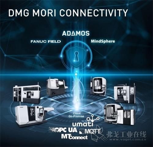 """在数字化领域,DMG MORI将重点展示""""互联互通""""主题,这是全部面向未来产品和技术的基础。"""