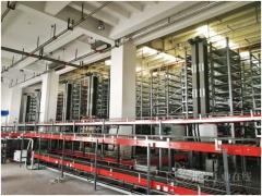 跨境电商的智慧保税仓如何打造!