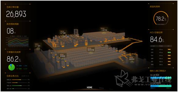 图2  云上工厂