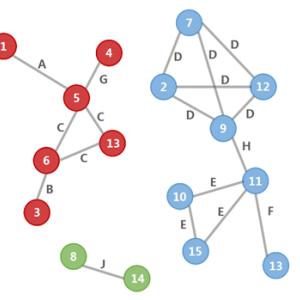 数据的流动与分析驱动智慧物流发展