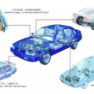 干货   彩色图解汽车的构造与原理
