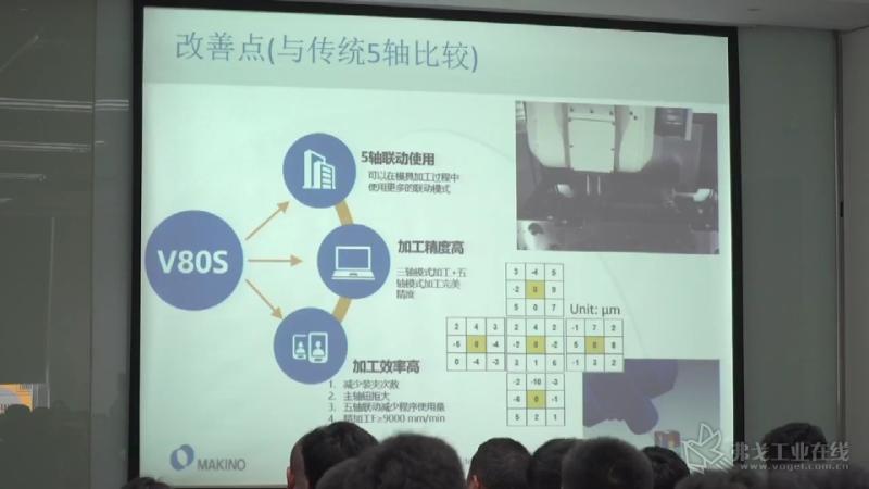 【用户分享】江阴精力模具V80S应用案例分享(王金刚先生)