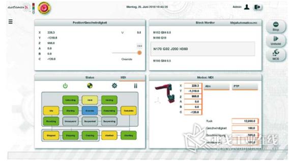 演示机器人的用户界面是使用mapp技术的HMI解决方案mapp View创建的。它基于最新Web技术,可以在任何支持浏览器的设备上运行。