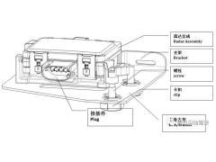 ADAS系统传感器布置与性能关系解析(一)