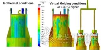 图2 与等温模拟相比,采用SIGMASOFT® Virtual Molding的模拟能获得更准确的温度分布