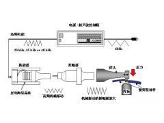 汽车尾灯塑料焊接传统工艺VS激光焊接