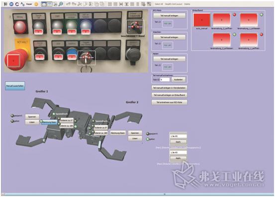图3 机床设备的控制以及过程和功能部件