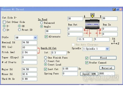 GibbsCAM助力零件数字化制造提高生产效率30%