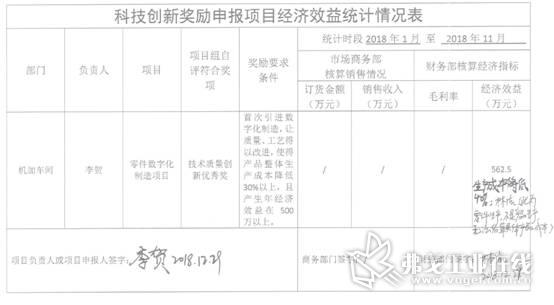 表3-3 零件数字化制造项目经济效益统计表