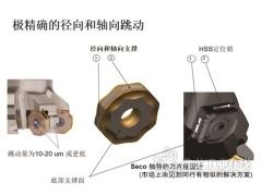 刀具在涡轮增压器壳体加工中的解决方案