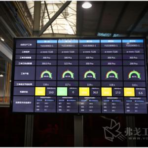 研华科技:智能物联助力产线升级