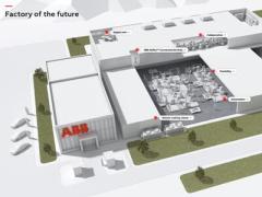 ABB机器人超级工厂