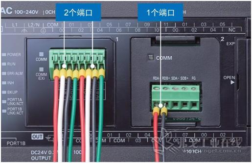 通过安装选项板,可使用最多3个串行端口