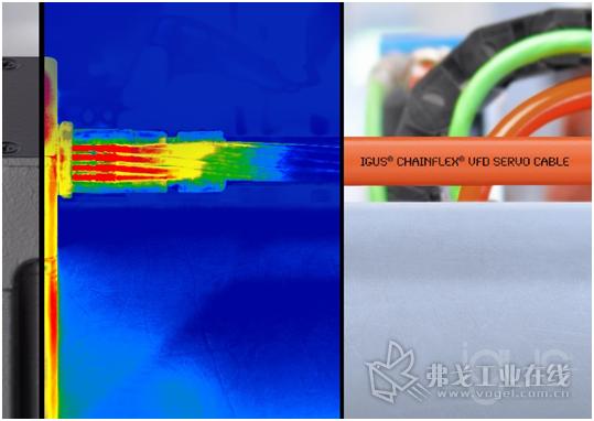 用于chainflex高柔性伺服和动力电缆的igus新型绝缘材料,可同时满足新一代变频电机的温度和电气要求。(来源:igus GmbH)