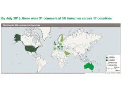 IHS Markit:5G市场开始积极推进