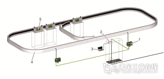 图2 跟踪控制单元(TCU),iDM系统组成部分
