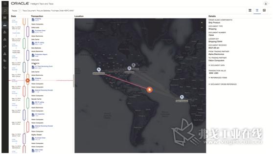 图2 Oracle公司开发的智能跟踪和追溯应用程序有助于解决全球贸易伙伴网络中许许多多日益复杂的挑战