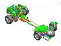 知荐 | 汽车底盘构造和四大体系详解