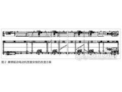 UBC工艺段机运输送设备的改造